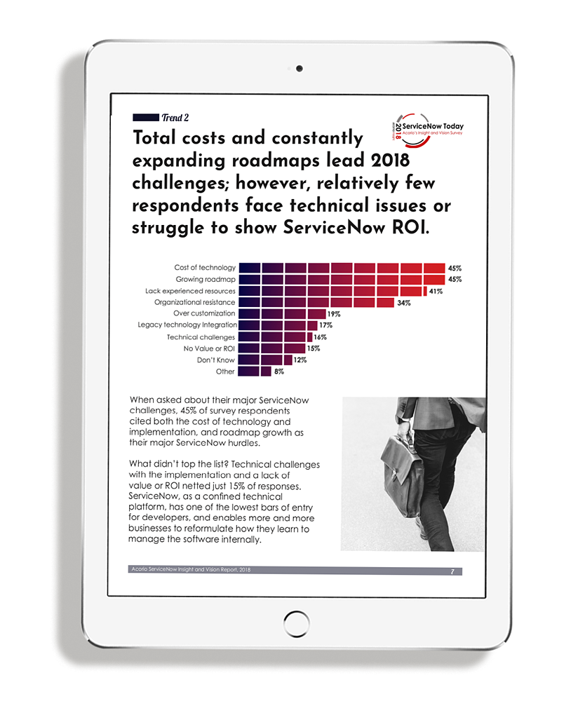 ServiceNow Trend 2 iPad.png